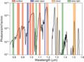 Measurements bands of the Venus Emissivity Mapper.png