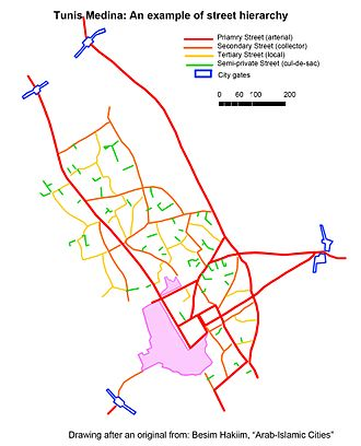 Medina of Tunis - Street network of the Tunis medina