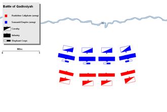 Battle of al-Qādisiyyah - Tactical deployment