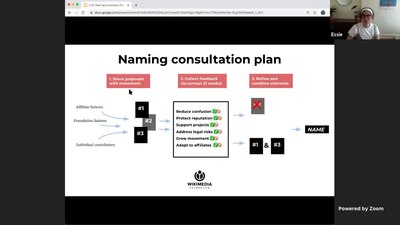 File:Movement Brand Project LIVE! - Naming Convention Proposals Presentation.webm