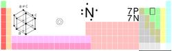 氮在元素周期表中的位置