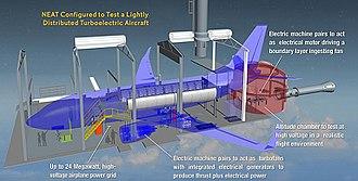 Electric aircraft - NASA Electric Aircraft Testbed
