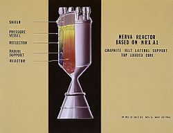 diagram of the nerva nuclear rocket engine