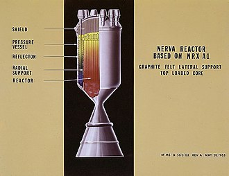 NERVA - Diagram of the NERVA nuclear rocket engine