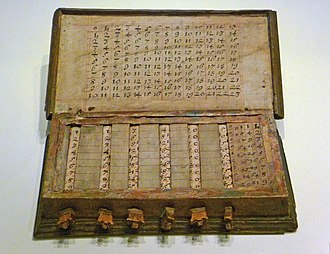 History of computing hardware - A set of John Napier's calculating tables from around 1680