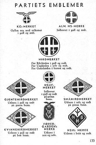 Nasjonal Samling - Image: Nasjonal Samling NS Aarbok 1944 s 133 (uniformer) Partiets emblemer