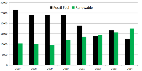 Renewable energy in Denmark - Wikipedia, the free encyclopedia