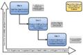 OEB Process.png