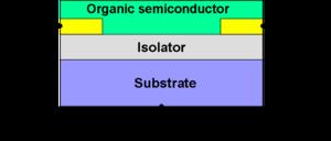 Organic field-effect transistor - OFET schematic