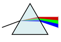 Optical Prism.png