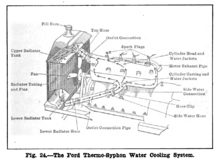 Early Ford Flathead Engine on early ford alternator wiring diagram