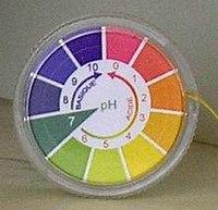 Papier pH.jpg