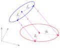 Parallelproj-ellipse-ellipse.png