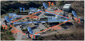 VERITAS - Positions of the VERITAS telescopes before and after the relocation.