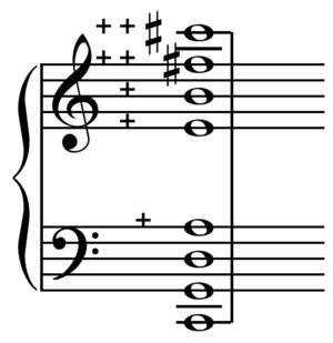 Semitone - Pythagorean apotome as seven just perfect fifths.