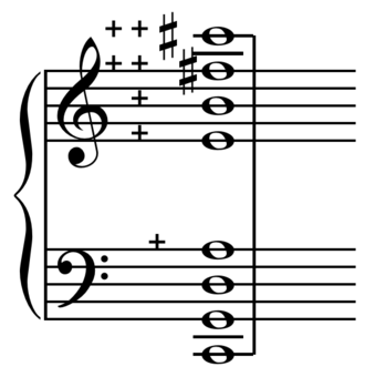 Semitone - Pythagorean apotome as seven just perfect fifths.