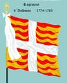 Rég d Aulbonne 1774.png