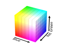The RGB Color Model Mapped To A Cube Horizontal X Axis As Red Values Increasing Left Y Blue Lower Right And
