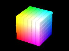 Rgb Color Model Wikipedia