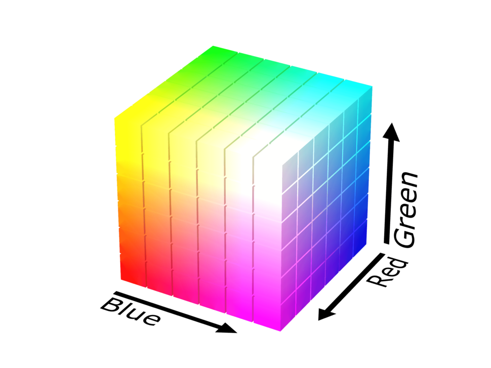 RGB color solid cube