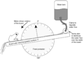 Rotating platform for measuring attachment abilities of frogs - journal.pone.0073810.g002.png