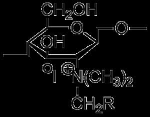 Antimicrobial polymer - Figure 2. Quaternized N-alklyl Chitosan