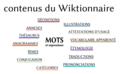 Schéma des contenus du Wiktionnaire.png