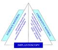 Schemat implantoskopii.png