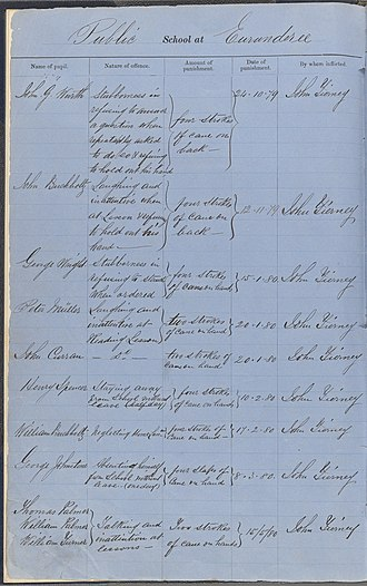 School discipline - This Punishment Book, from the school attended by Henry Lawson, is one of the earliest surviving examples of this type of record.