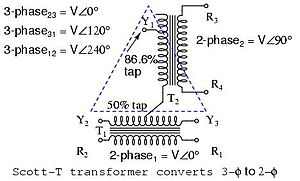 Scott-T transformer - Standard Scott Connection 3-φ to 2-φ