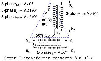 Scott-T transformer - Standard Scott Connection 3 φ to 2 φ