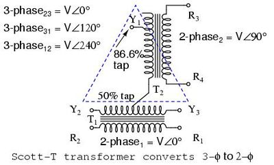 2 phase connect 3 phase motor wiring diagram scott t transformer wikipedia  scott t transformer wikipedia