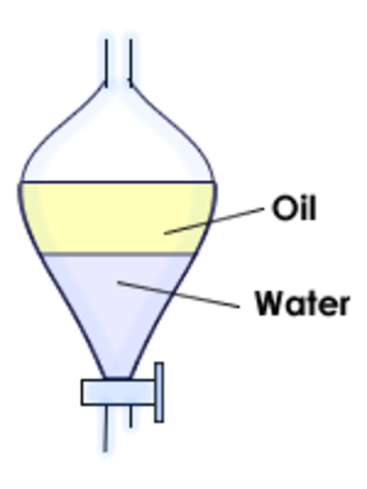 Extraction (chemistry) - Image: Separating Funnel