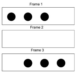 Ternus illusion - Figure 3 - Frames of a Ternus motion display - As shown in Dodd (2005)