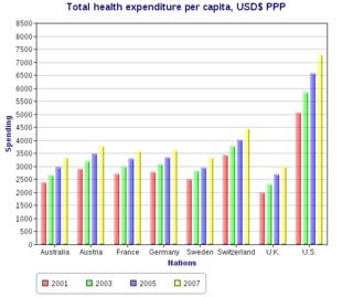 Healthcare in Sweden