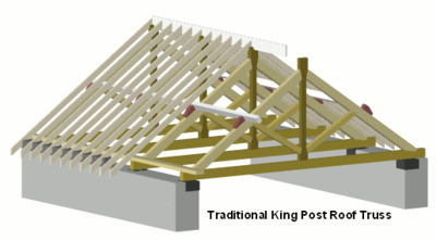 Traditional King Post Roof Truss