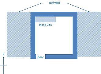 Turret (Hadrian's Wall) - Plan of typical Turf Wall turret