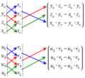 Vecteur produit vectoriel matrice.png