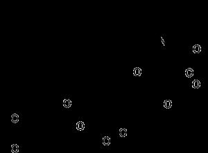 Veratridine - Image: Veratridine structure