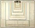 Verhältniss Karte von Europa, 1818.jpg