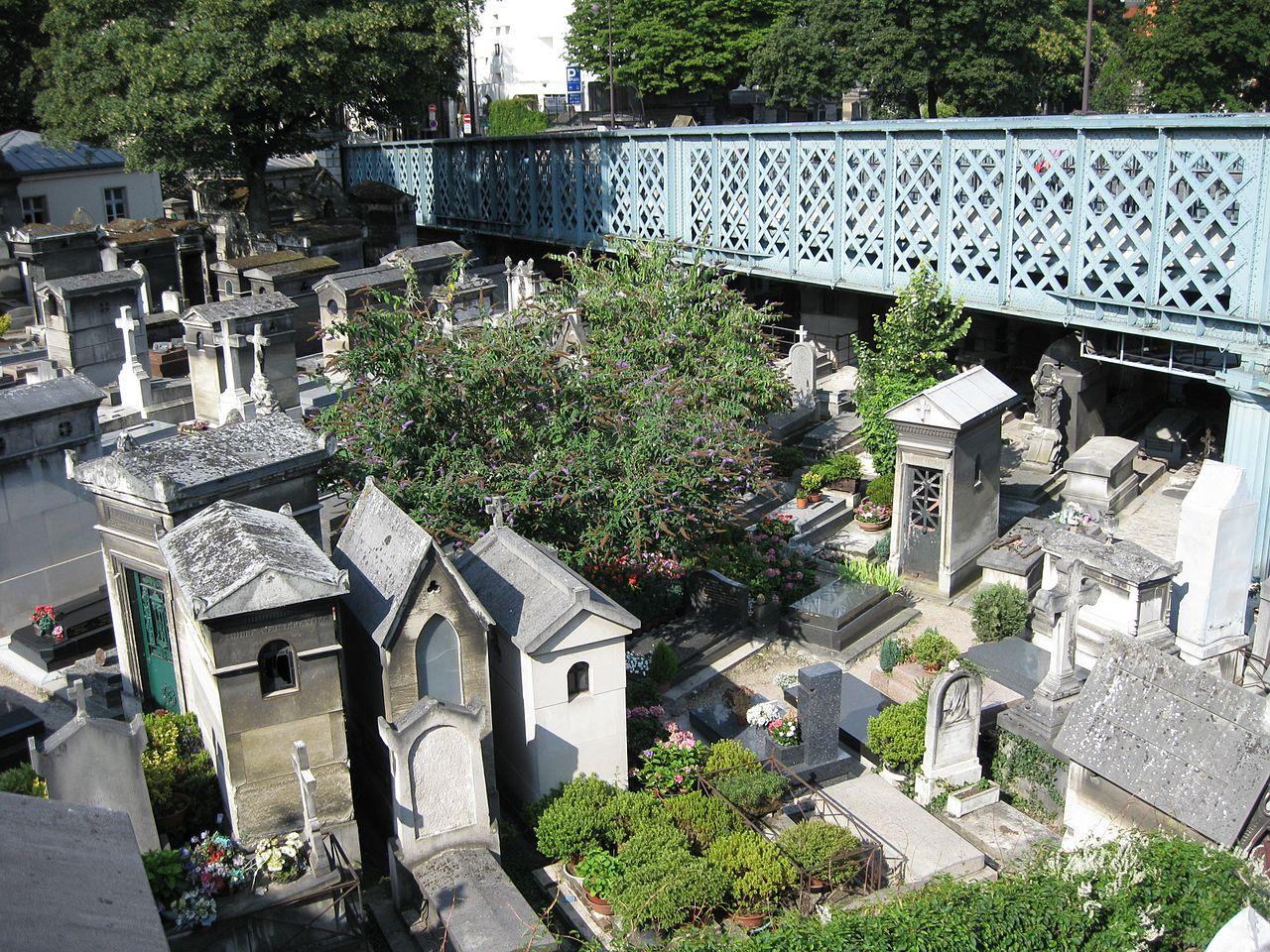 File:Vue de le Cimetière de Montmartre et Rue Caulaincourt ...