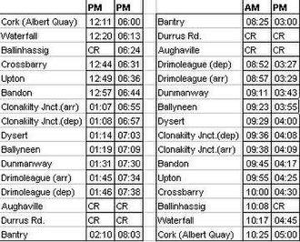 Cork, Bandon and South Coast Railway - 1948 Cork to Bantry timetable