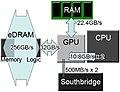 X360bandwidthdiagram.jpg