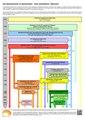 Thumbnail for version as of 10:21, 26 September 2011