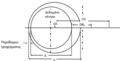 Τοποθέτηση φακού σύμφωνα µε τα κέντρα της συνταγής και υπολογισμός ανοχής στο τρόχισμα.png