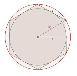 Правильный многоугольник, вписанный и описанный около окружности