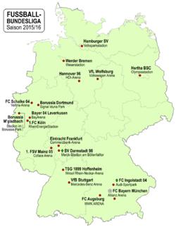 Bundesliiga Sarjataulukko