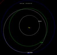 2003 SD220 orbit 2019.png