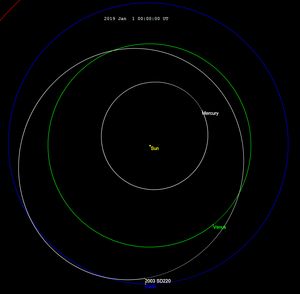 (163899) 2003 SD220 - Image: 2003 SD220 orbit 2019