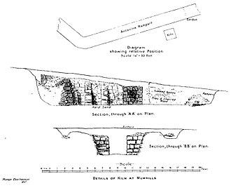 Mumrills - details of kiln at Mumrills